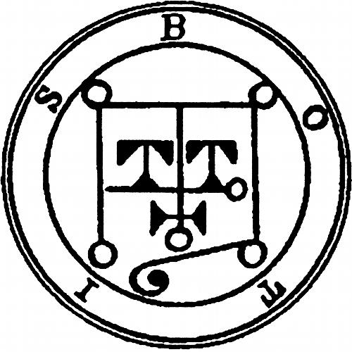 Botis