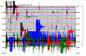 Séisme de magnitude 5.0 au Parc Yellowstone