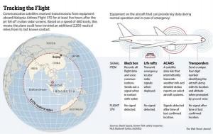 Le Boeing disparu se trouve en Inde, au Tibet, au Japon ou en Australie !