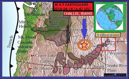 IDAHO-seismes