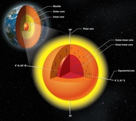 Le noyau de la Terre aurait... son propre noyau