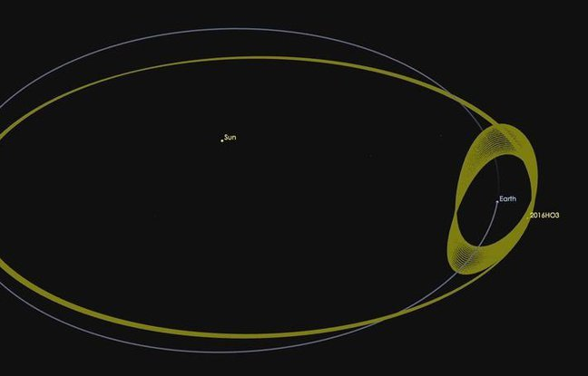 La Nasa découvre une seconde « Lune » qui tourne autour de la Terre