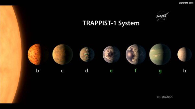 La Nasa vient de découvrir 7 nouvelles planètes similaires à la Terre