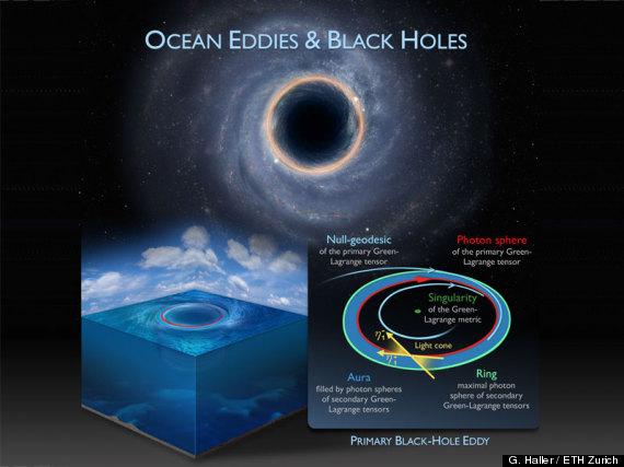 o-OCEAN-BLACK-HOLES-570