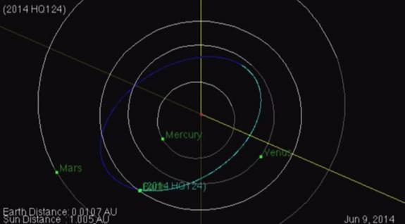 asteroid-2014-hq124-orbit