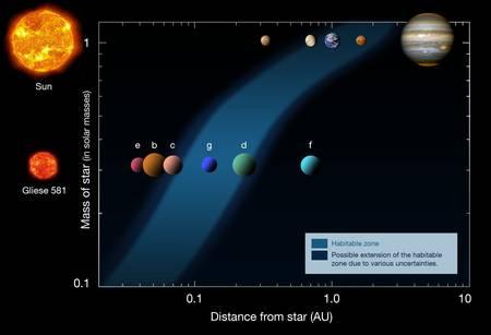 RTEmagicC_Gliese_581_-_2010
