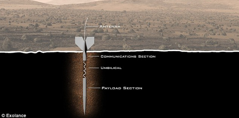 Pourquoi des scientifiques veulent envoyer un missile sur Mars ?