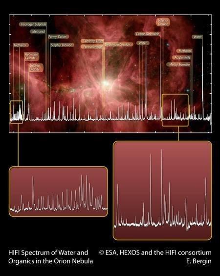 Les comètes peuvent fabriquer un sucre de l'ADN