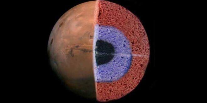 La structure de la croûte terrestre de Mars est composé de plusieurs couches